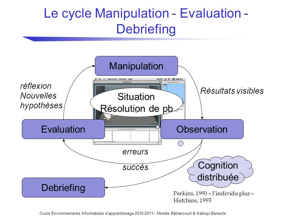 Le cycle Manipulation - Evaluation - Debriefing