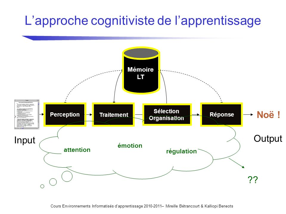 L'approche cognitiviste de l'apprentissage