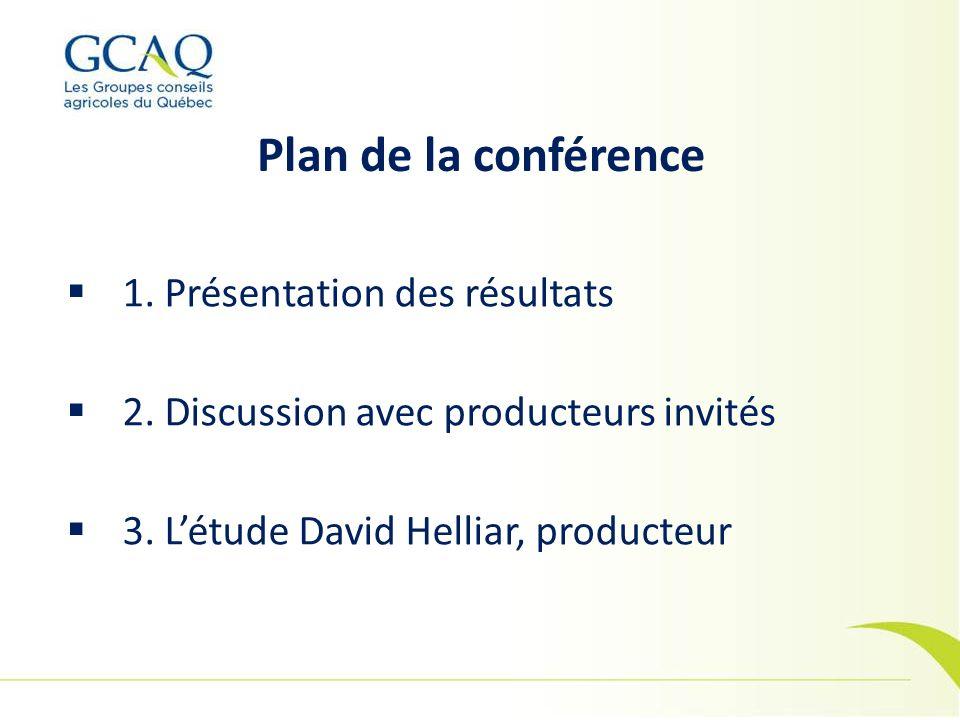 Plan de la conférence 1. Présentation des résultats
