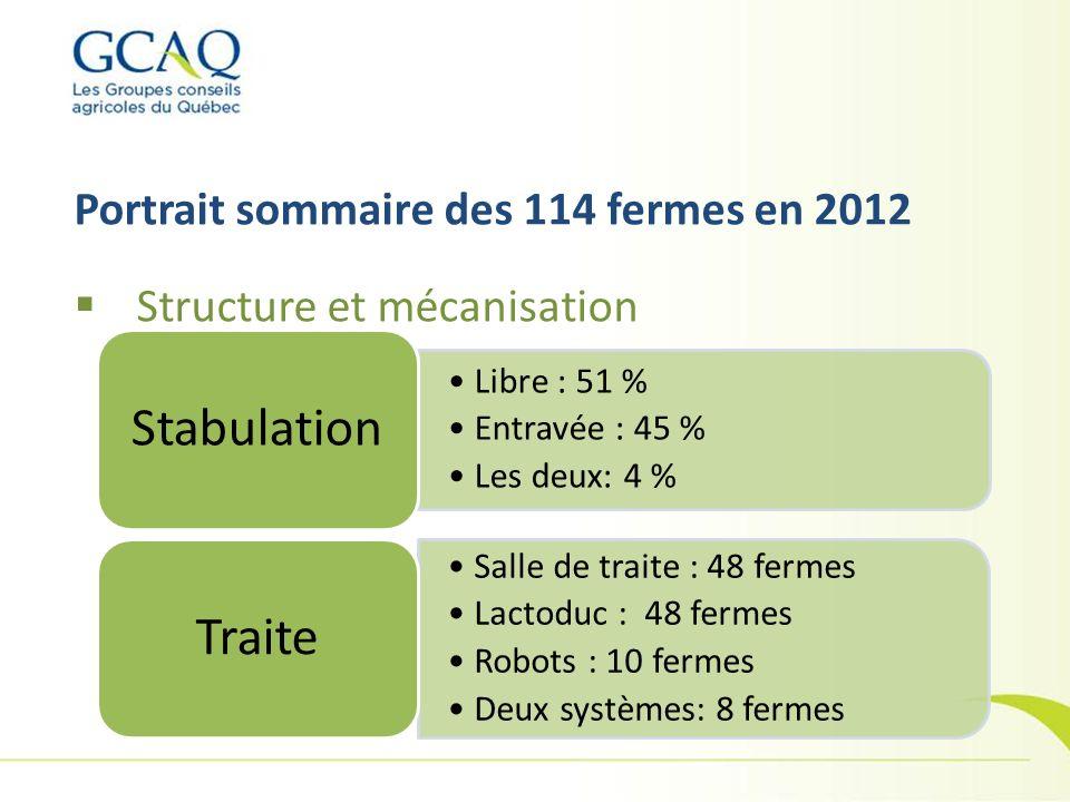 Portrait sommaire des 114 fermes en 2012 Structure et mécanisation