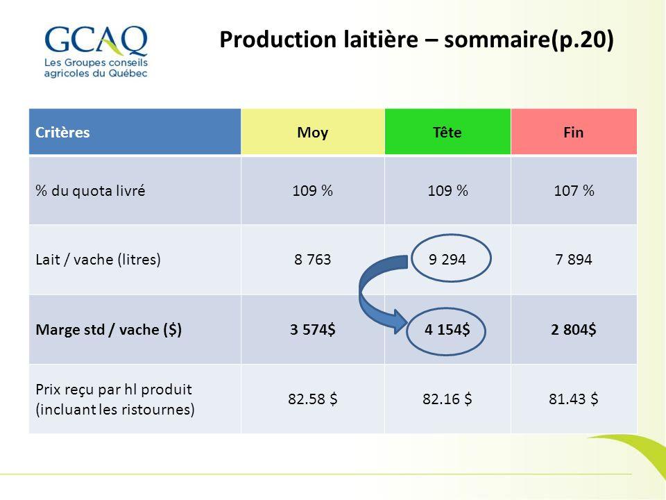 Production laitière – sommaire(p.20)