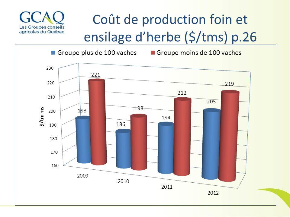 Coût de production foin et ensilage d'herbe ($/tms) p.26