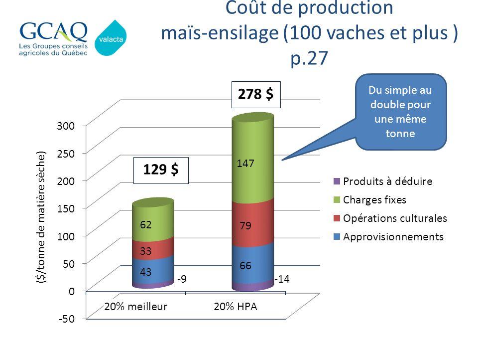 Coût de production maïs-ensilage (100 vaches et plus ) p.27