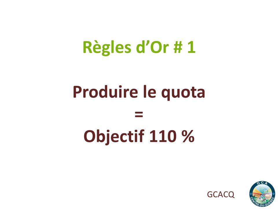 Règles d'Or # 1 Produire le quota = Objectif 110 %