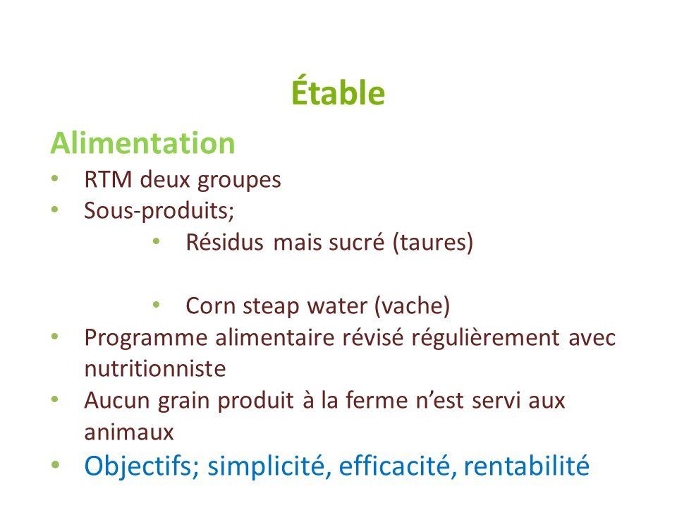 Étable Alimentation Objectifs; simplicité, efficacité, rentabilité