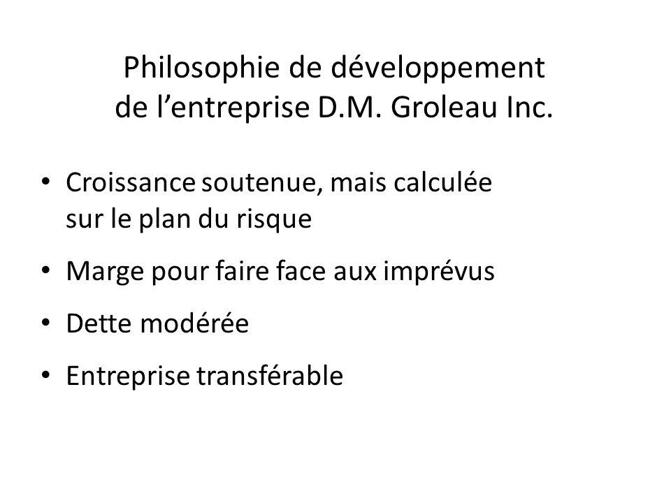 Philosophie de développement de l'entreprise D.M. Groleau Inc.