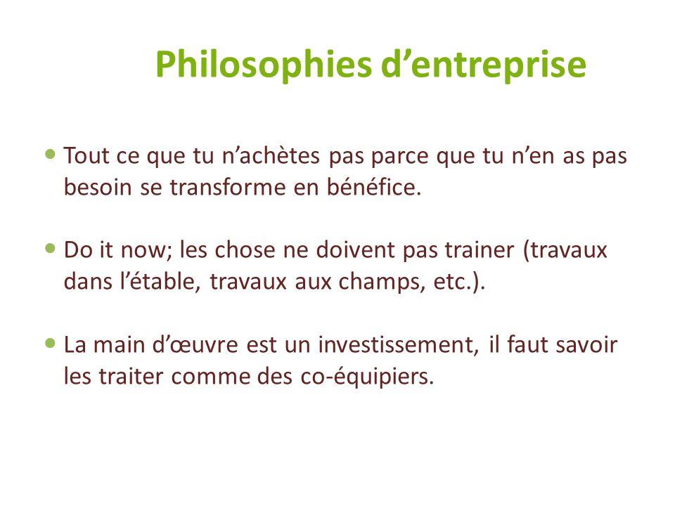 Philosophies d'entreprise