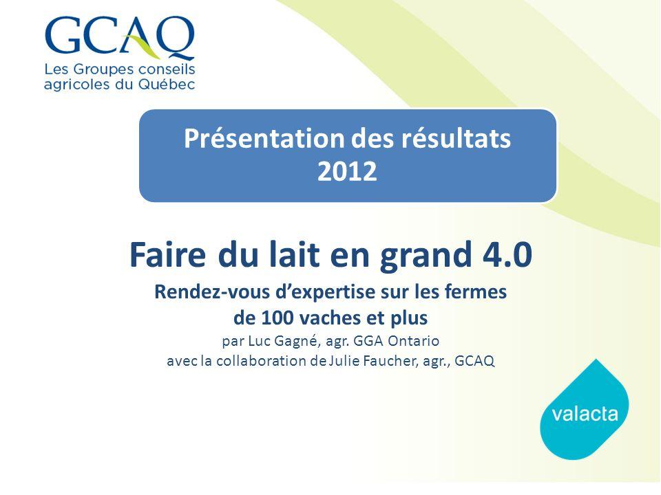 Présentation des résultats 2012
