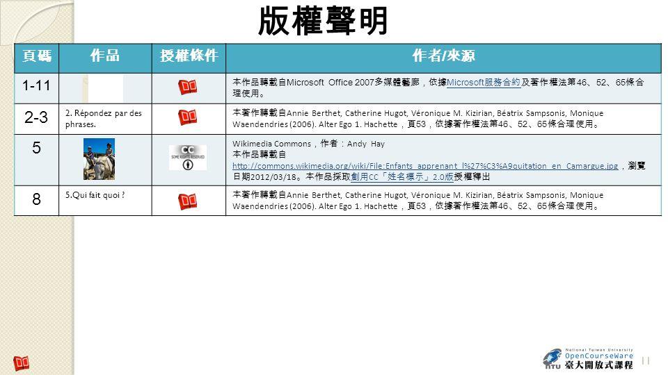 版權聲明頁碼. 作品. 授權條件. 作者/來源. 1-11. 本作品轉載自Microsoft Office 2007多媒體藝廊,依據Microsoft服務合約及著作權法第46、52、65條合理使用。