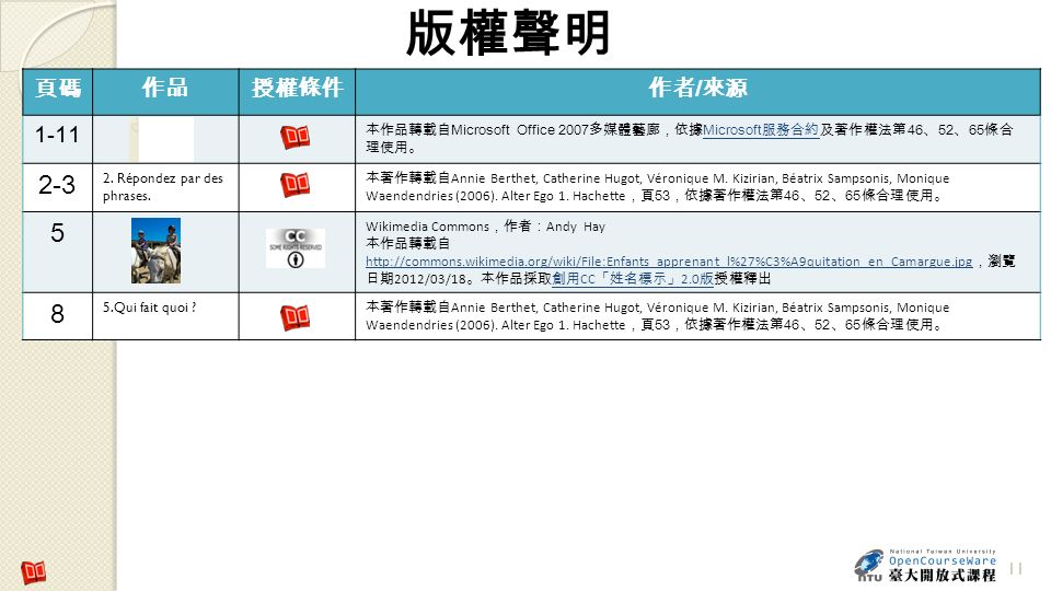 版權聲明 頁碼. 作品. 授權條件. 作者/來源. 1-11. 本作品轉載自Microsoft Office 2007多媒體藝廊,依據Microsoft服務合約及著作權法第46、52、65條合理使用。