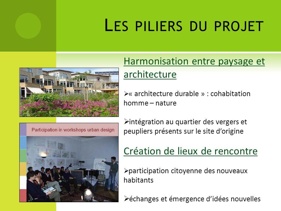 Les piliers du projet Harmonisation entre paysage et architecture