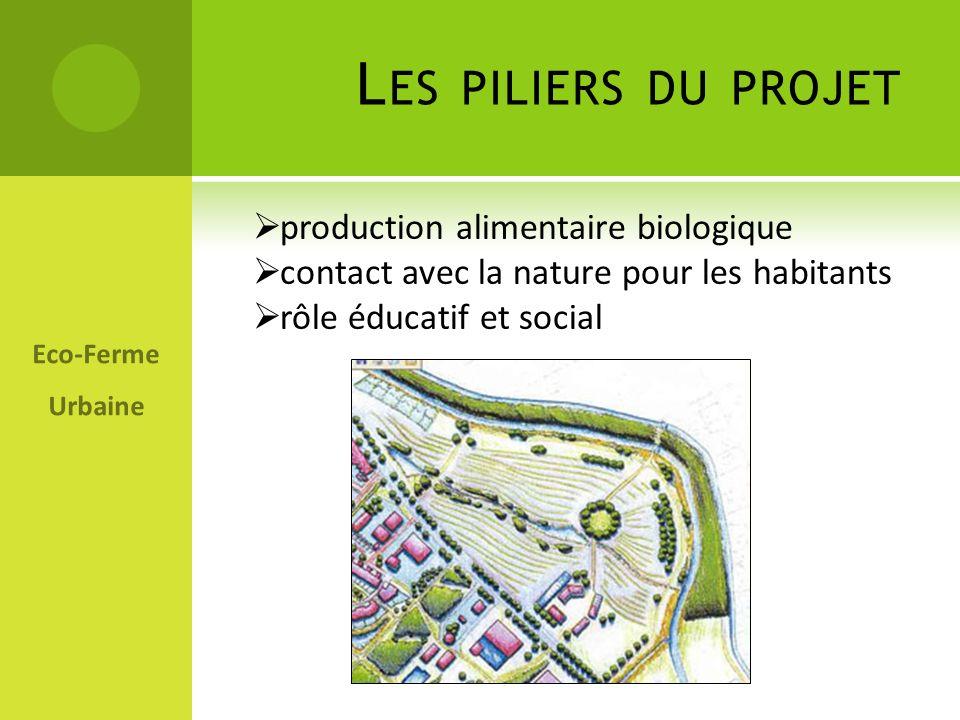 Les piliers du projet production alimentaire biologique