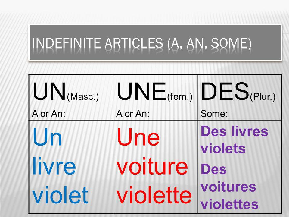 INDEFINITE ARTICLES (A, AN, SOME)