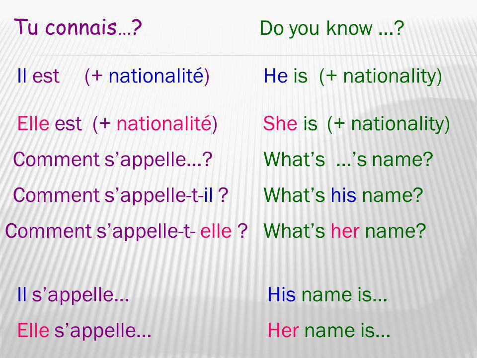 Tu connais… Do you know … Il est. (+ nationalité) He is. (+ nationality) Elle est. (+ nationalité)