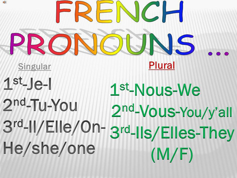 3rd-Ils/Elles-They (M/F)