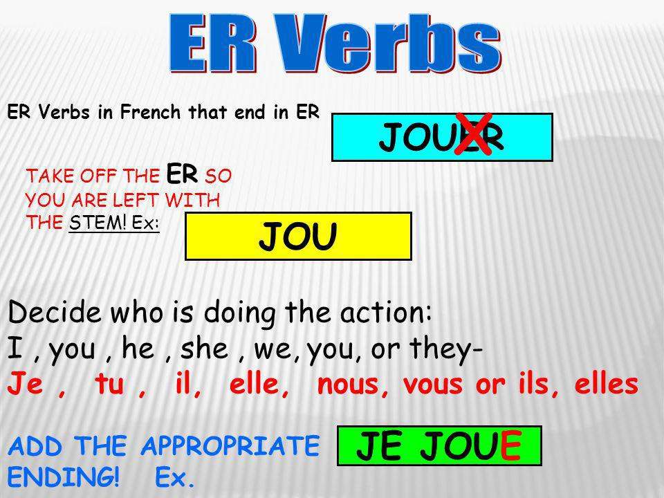 X JOUER JOU JE JOUE ER Verbs Decide who is doing the action: