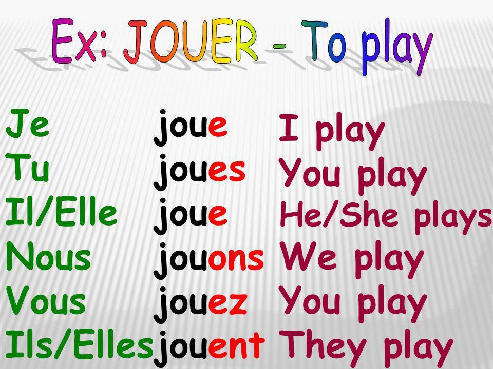 Je Tu Il/Elle Nous Vous Ils/Elles joue joues jouons jouez jouent