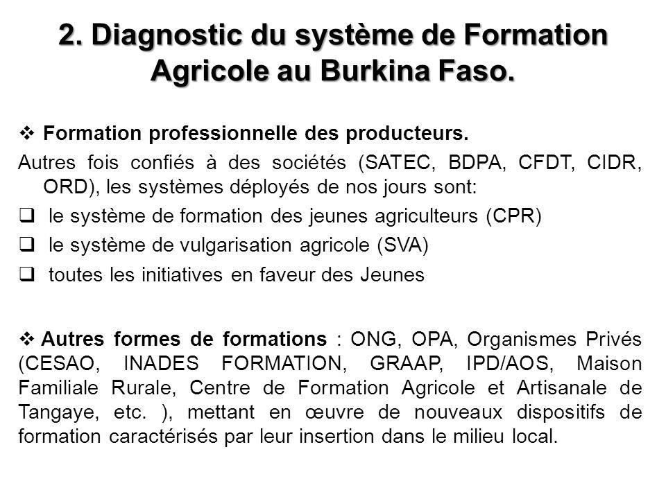 2. Diagnostic du système de Formation Agricole au Burkina Faso.