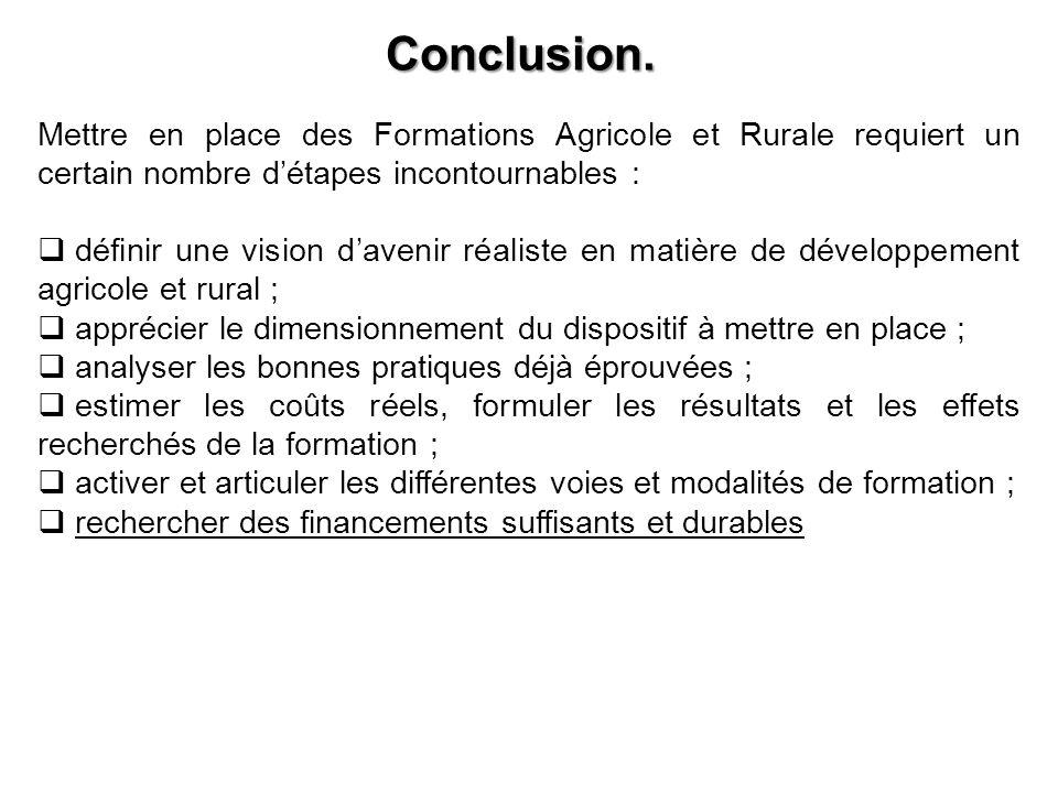 Conclusion. Mettre en place des Formations Agricole et Rurale requiert un certain nombre d'étapes incontournables :