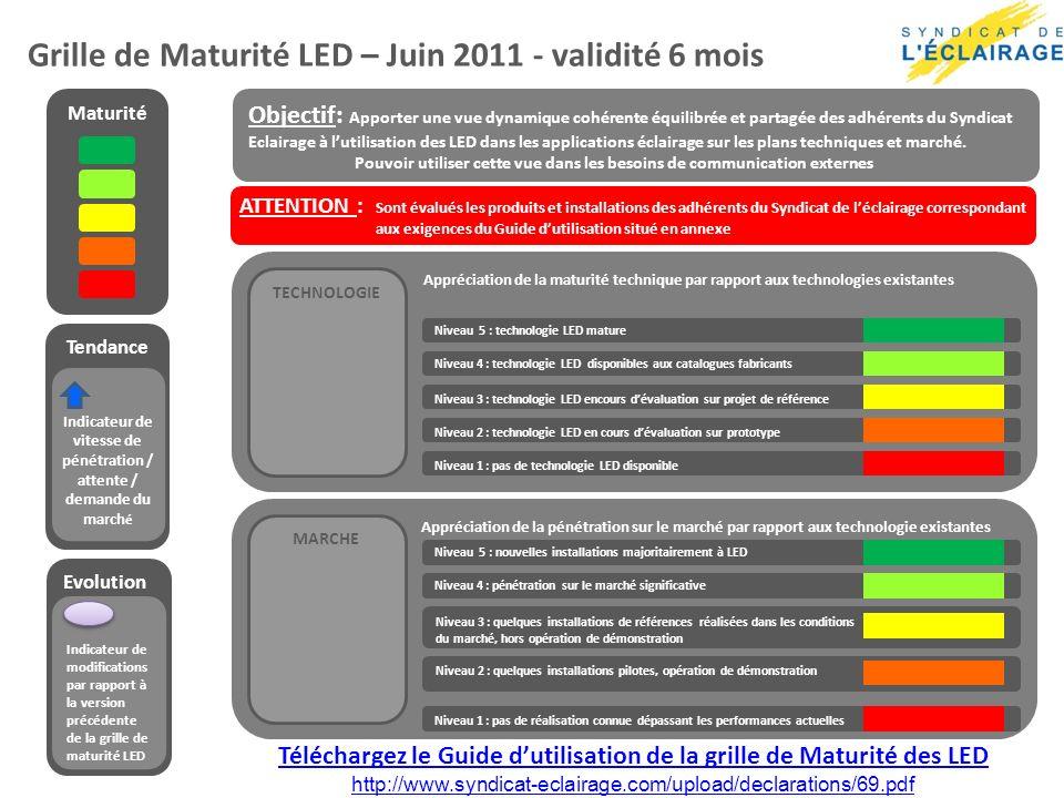 Grille de Maturité LED – Juin 2011 - validité 6 mois