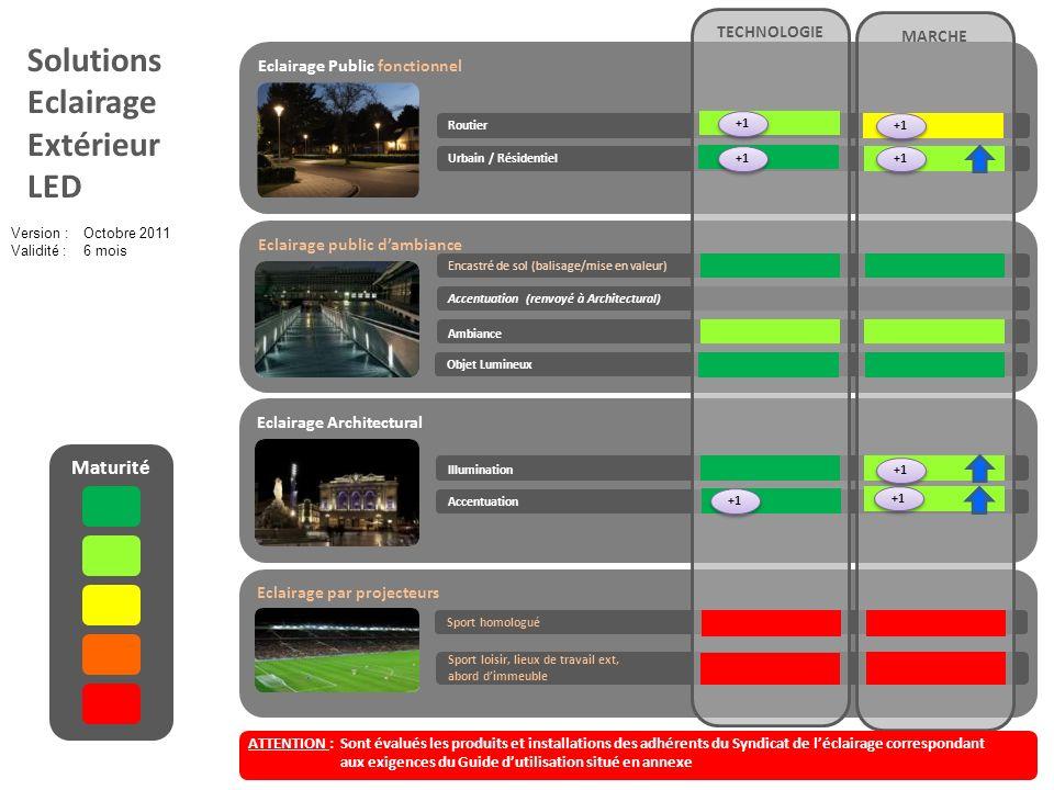 Solutions Eclairage Extérieur LED Maturité TECHNOLOGIE MARCHE