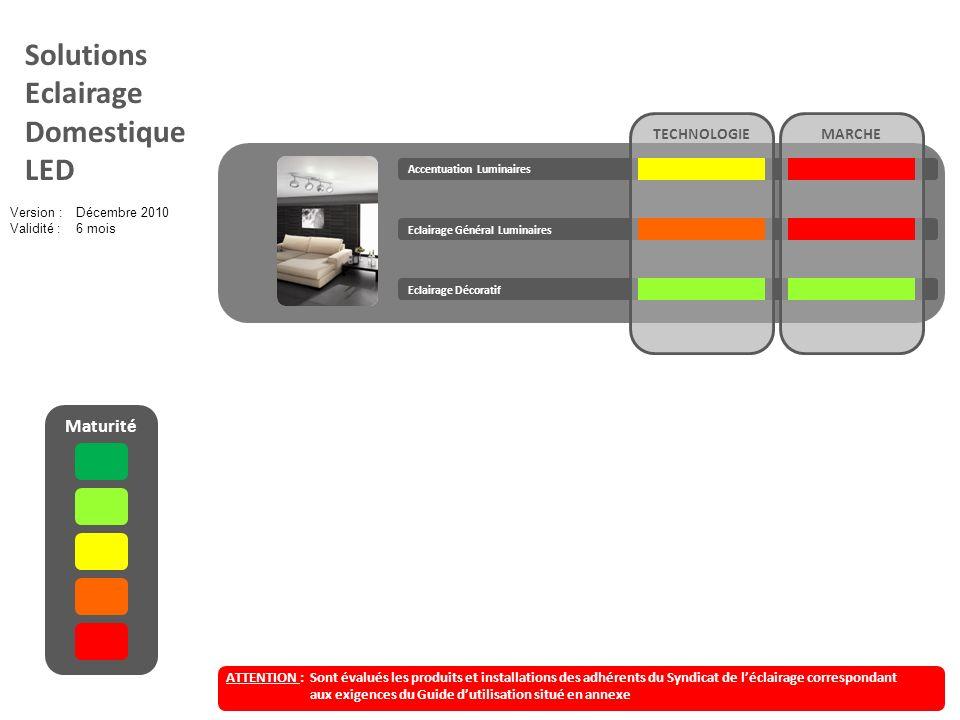 Solutions Eclairage Domestique LED Maturité TECHNOLOGIE MARCHE
