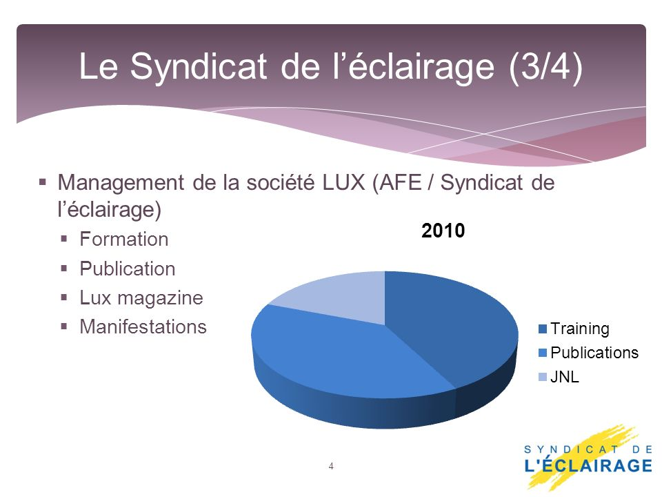 Le Syndicat de l'éclairage (3/4)