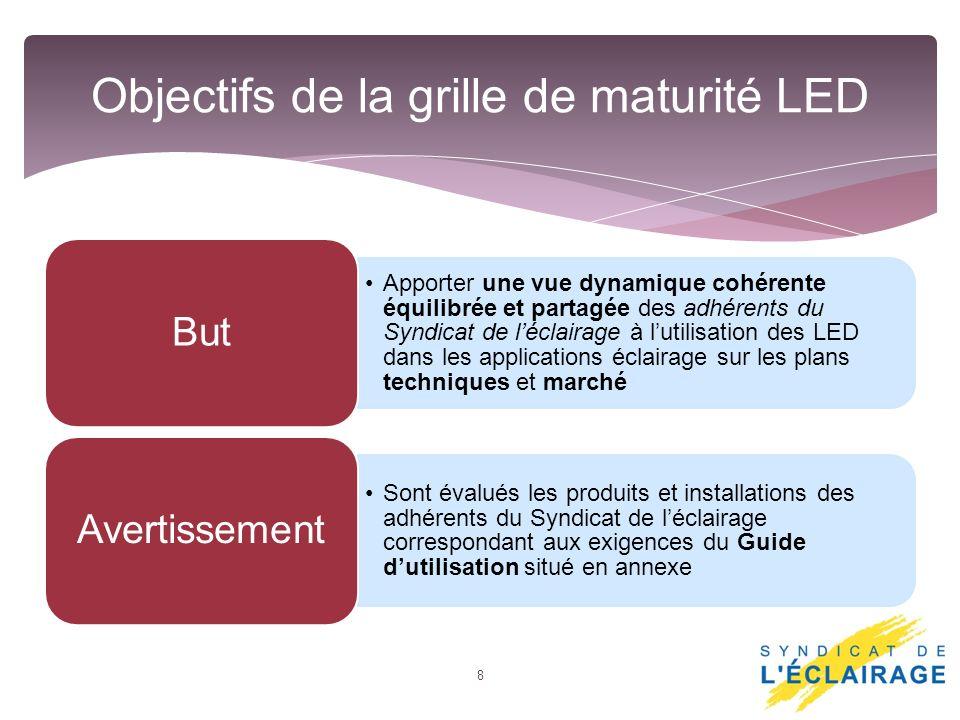 Objectifs de la grille de maturité LED