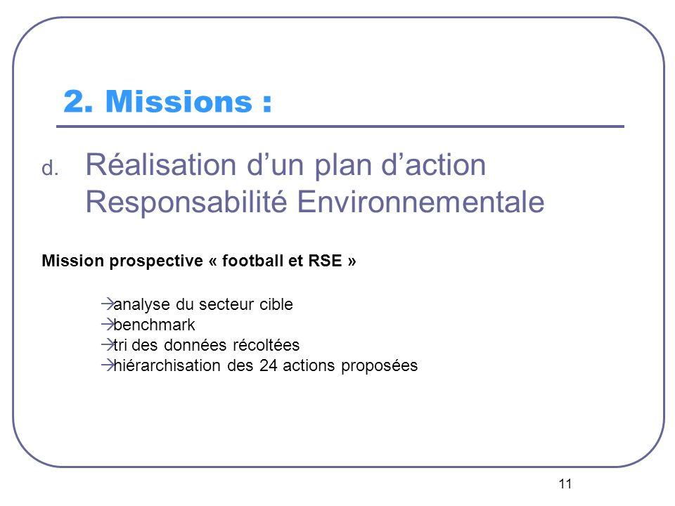 Réalisation d'un plan d'action Responsabilité Environnementale