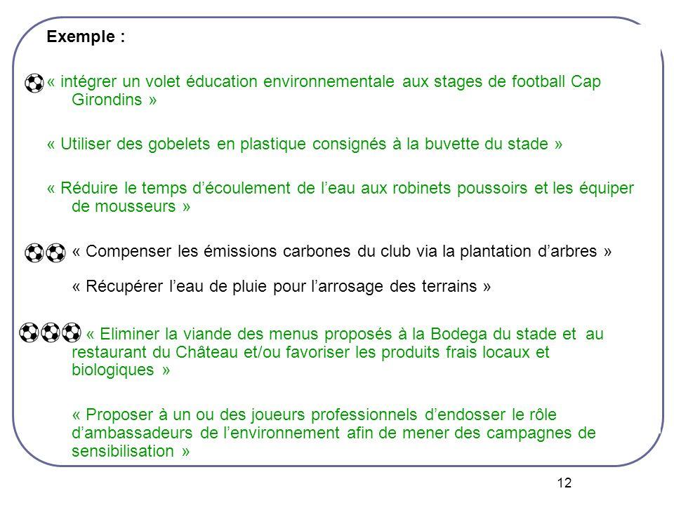 Exemple : « intégrer un volet éducation environnementale aux stages de football Cap Girondins »