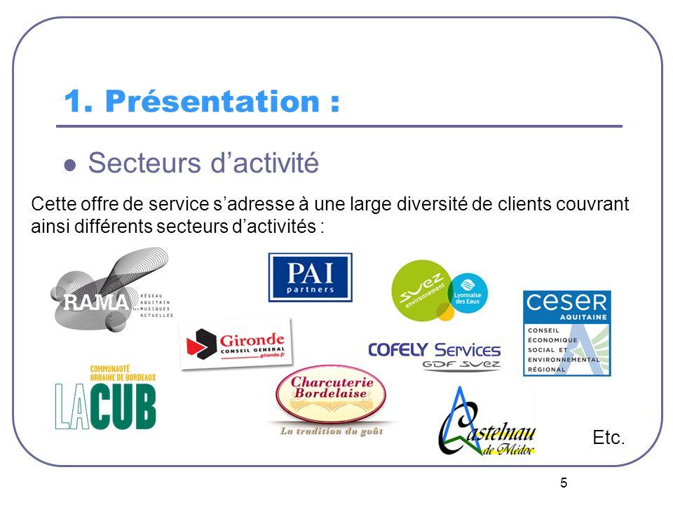 1. Présentation : Secteurs d'activité