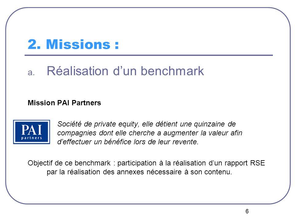 2. Missions : Réalisation d'un benchmark Mission PAI Partners