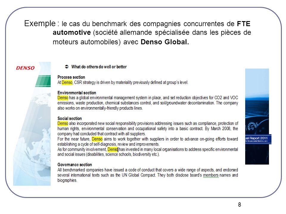 Exemple : le cas du benchmark des compagnies concurrentes de FTE