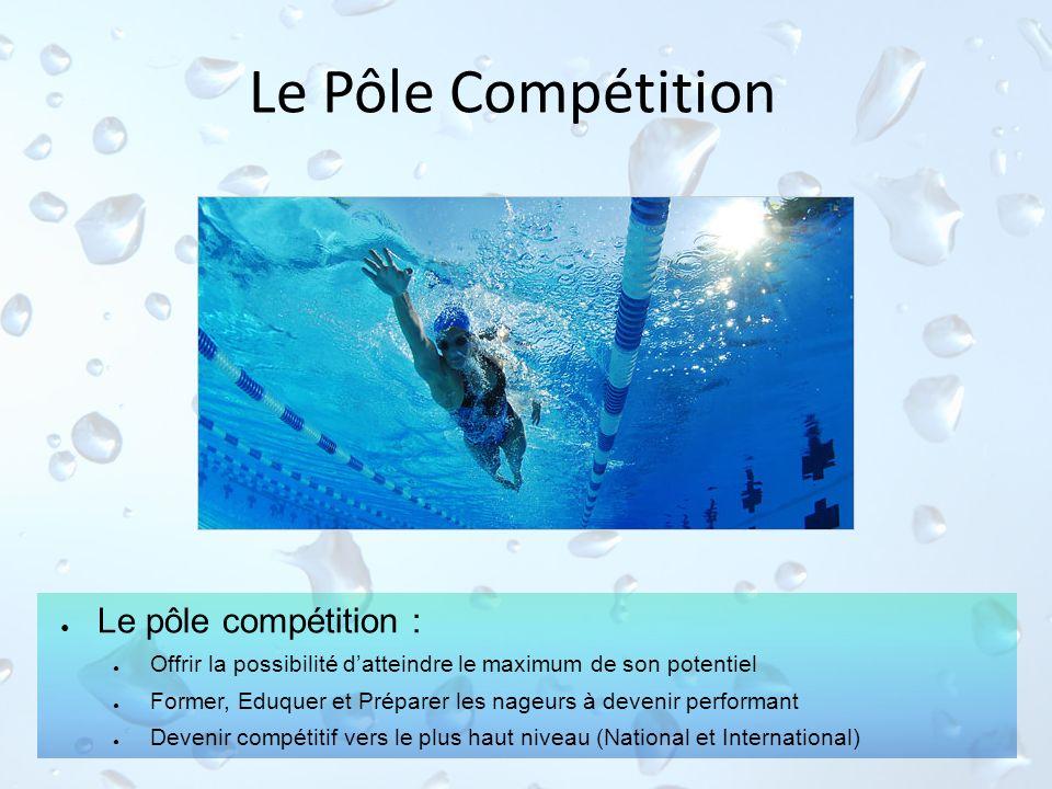 Le Pôle Compétition Le pôle compétition :