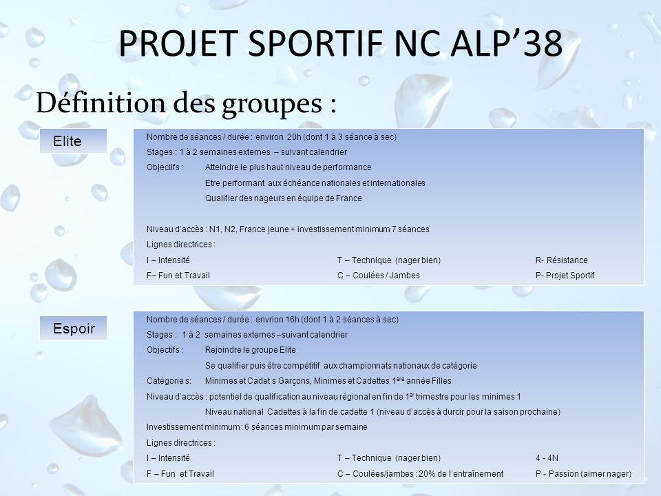 PROJET SPORTIF NC ALP'38 Définition des groupes : Espoir: Elite Espoir