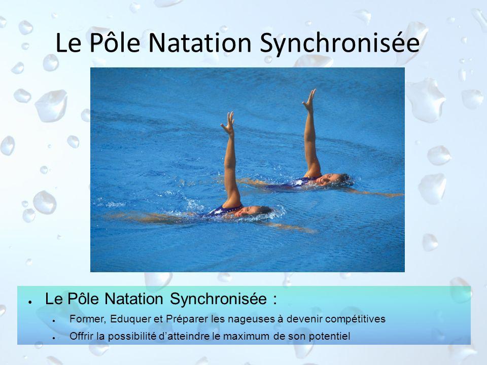 Le Pôle Natation Synchronisée