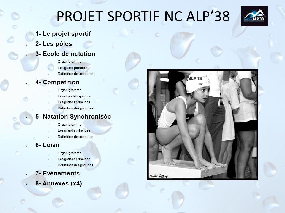 PROJET SPORTIF NC ALP'38 1- Le projet sportif 2- Les pôles