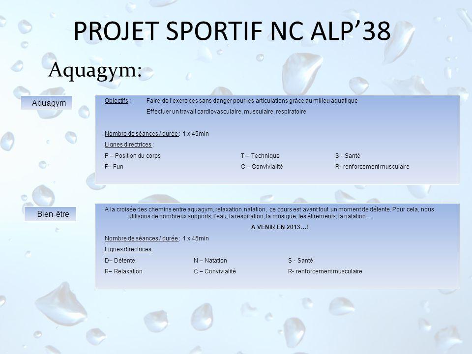 PROJET SPORTIF NC ALP'38 Aquagym: Socle 3: Aquagym Bien-être