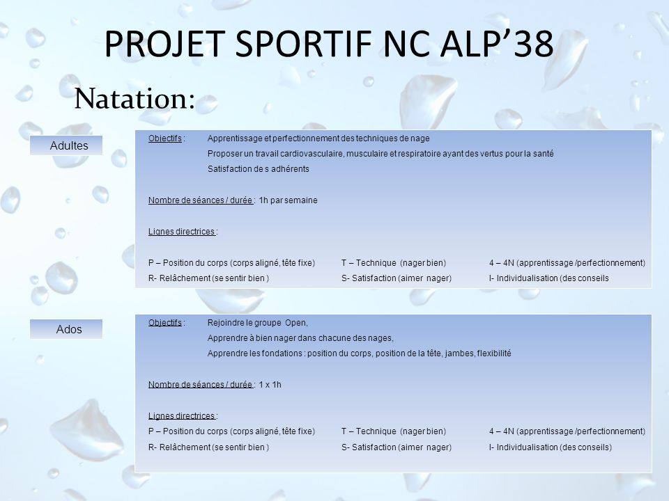 PROJET SPORTIF NC ALP'38 Natation: Socle 2: Adultes Ados
