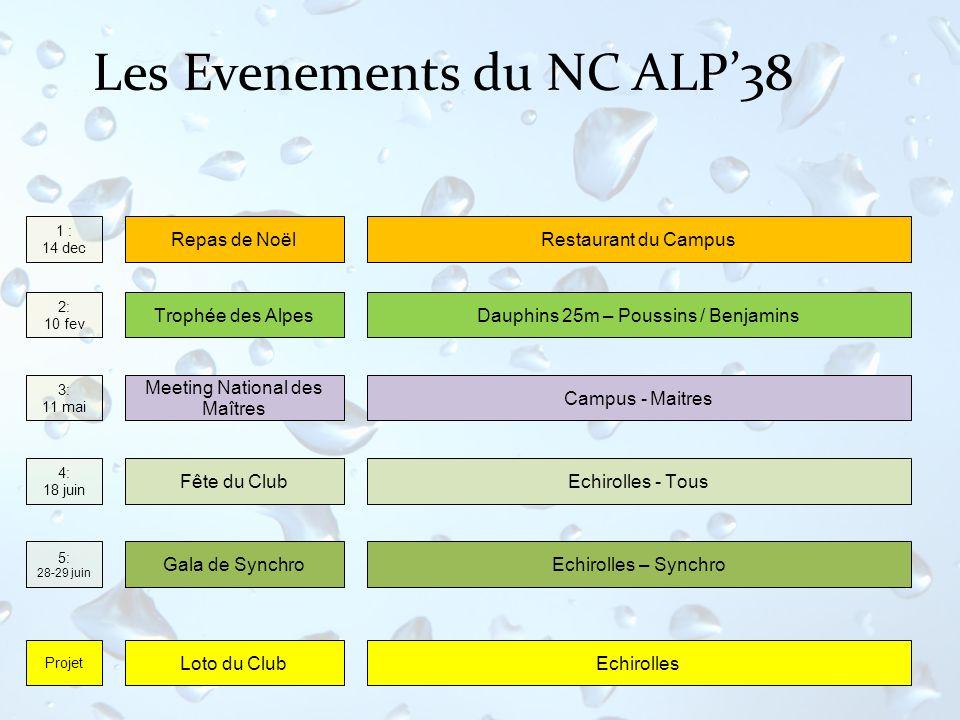 Les Evenements du NC ALP'38