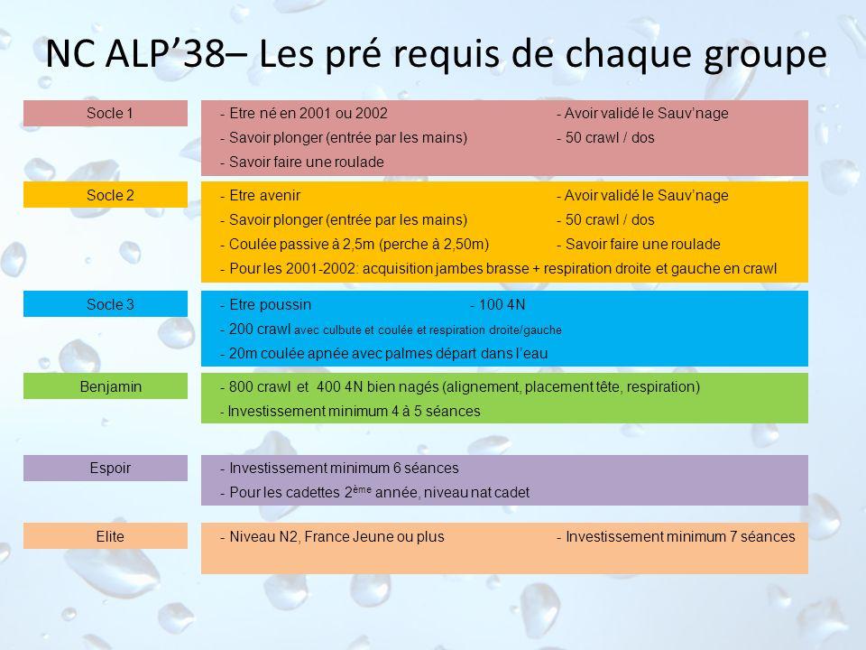 NC ALP'38– Les pré requis de chaque groupe