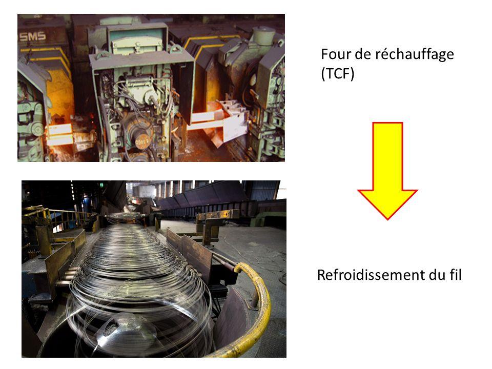 Four de réchauffage (TCF) Refroidissement du fil