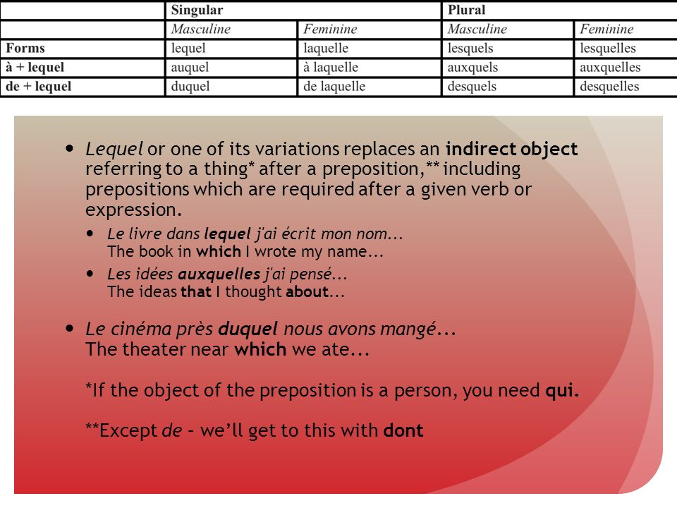 Lequel or one of its variations replaces an indirect object referring to a thing* after a preposition,** including prepositions which are required after a given verb or expression.