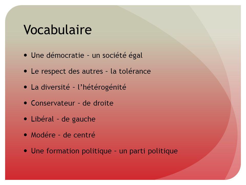 Vocabulaire Une démocratie – un société égal