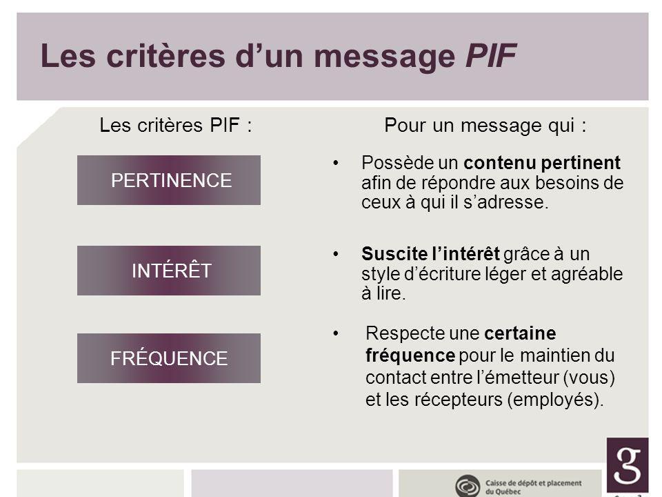 Les critères d'un message PIF