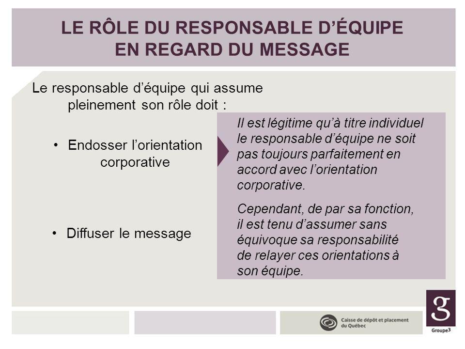 LE RÔLE DU RESPONSABLE D'ÉQUIPE EN REGARD DU MESSAGE