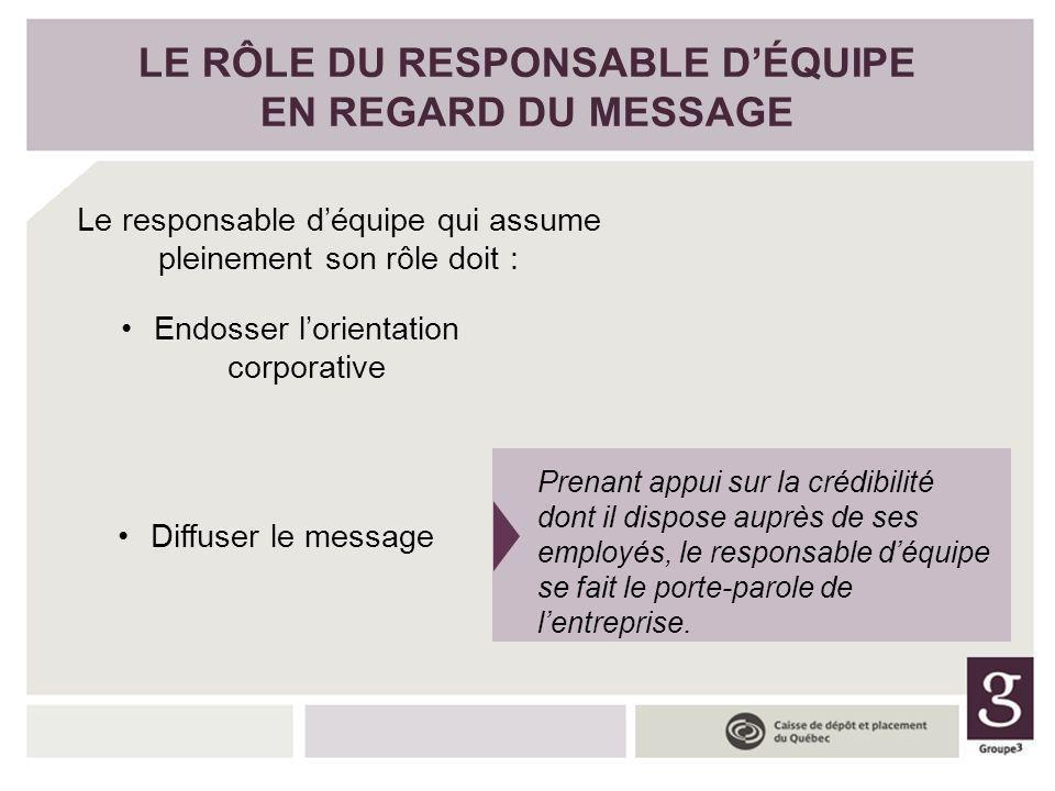 LE RÔLE DU RESPONSABLE D'ÉQUIPE