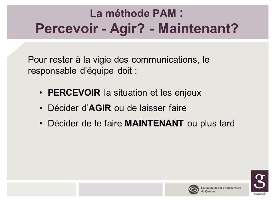 La méthode PAM : Percevoir - Agir - Maintenant