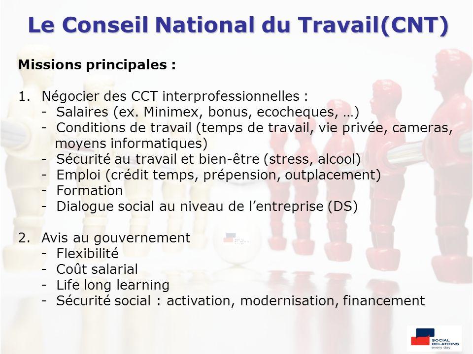 Le Conseil National du Travail(CNT)