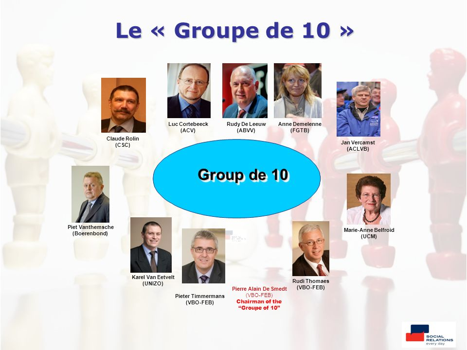 Chairman of the Groupe of 10